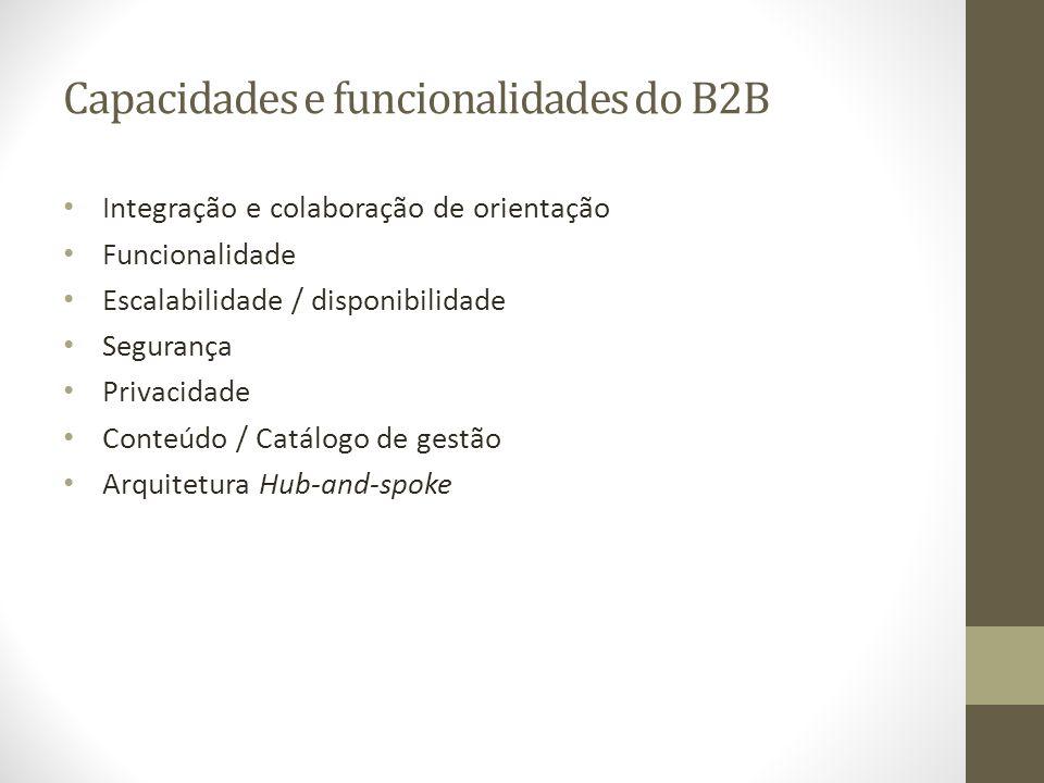 Capacidades e funcionalidades do B2B