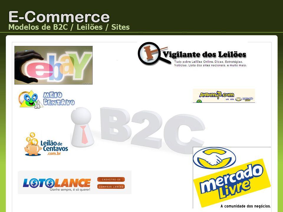 Modelos de B2C / Leilões / Sites