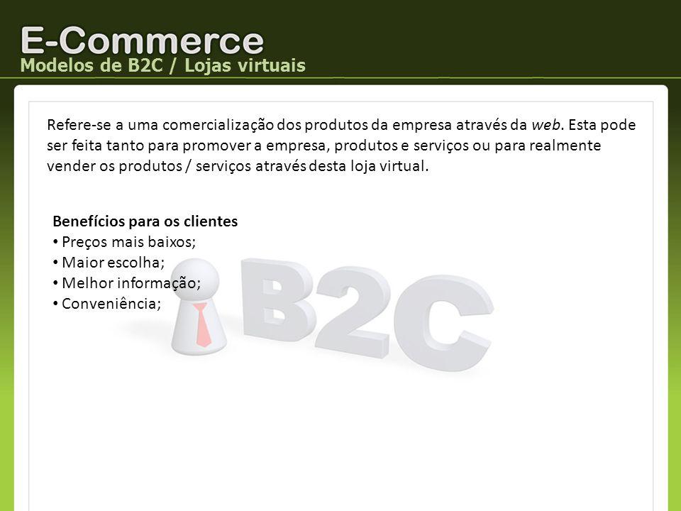 Modelos de B2C / Lojas virtuais