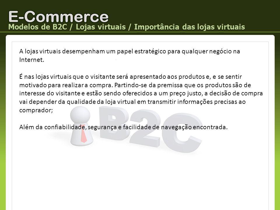Modelos de B2C / Lojas virtuais / Importância das lojas virtuais