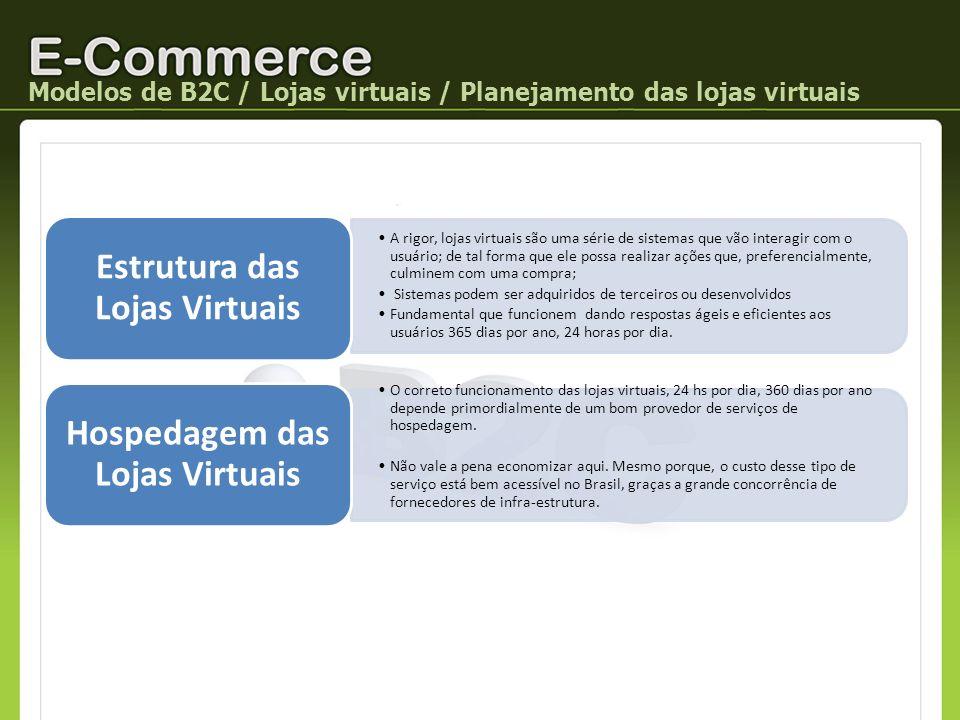 Estrutura das Lojas Virtuais Hospedagem das Lojas Virtuais