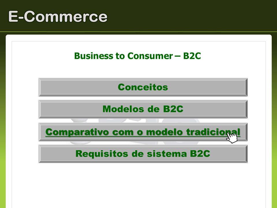 Business to Consumer – B2C Comparativo com o modelo tradicional