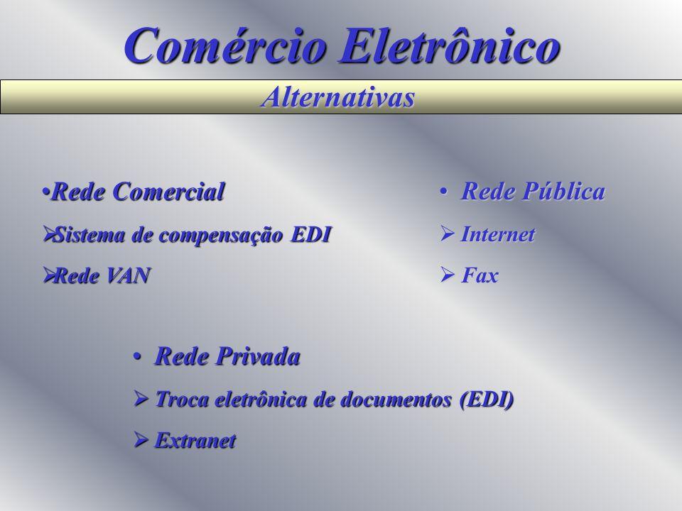 Comércio Eletrônico Alternativas Rede Comercial Rede Pública