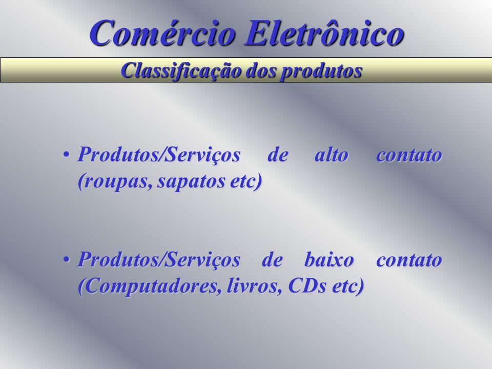 Comércio Eletrônico Classificação dos produtos