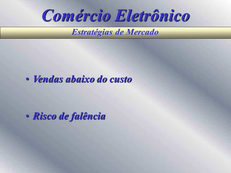 Comércio Eletrônico Vendas abaixo do custo Risco de falência