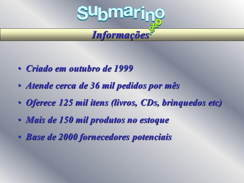 Informações Criado em outubro de 1999