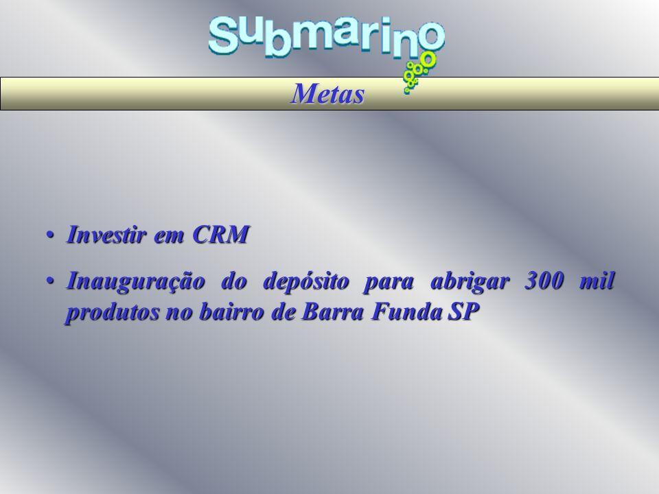 MetasInvestir em CRM.