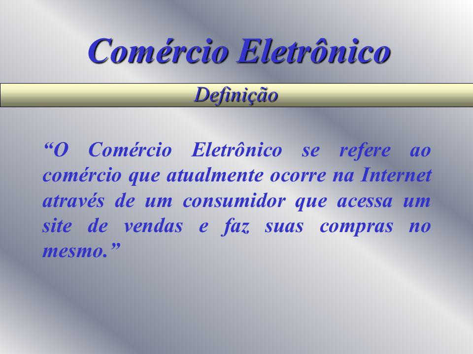 Comércio Eletrônico Definição