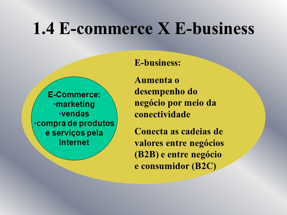 1.4 E-commerce X E-business