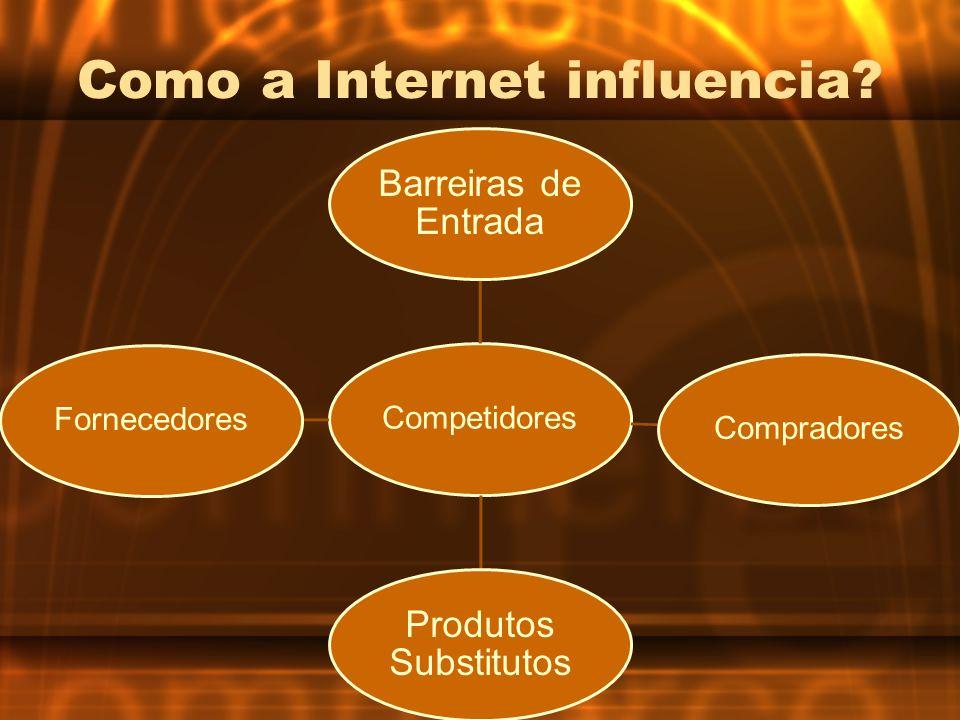 Como a Internet influencia