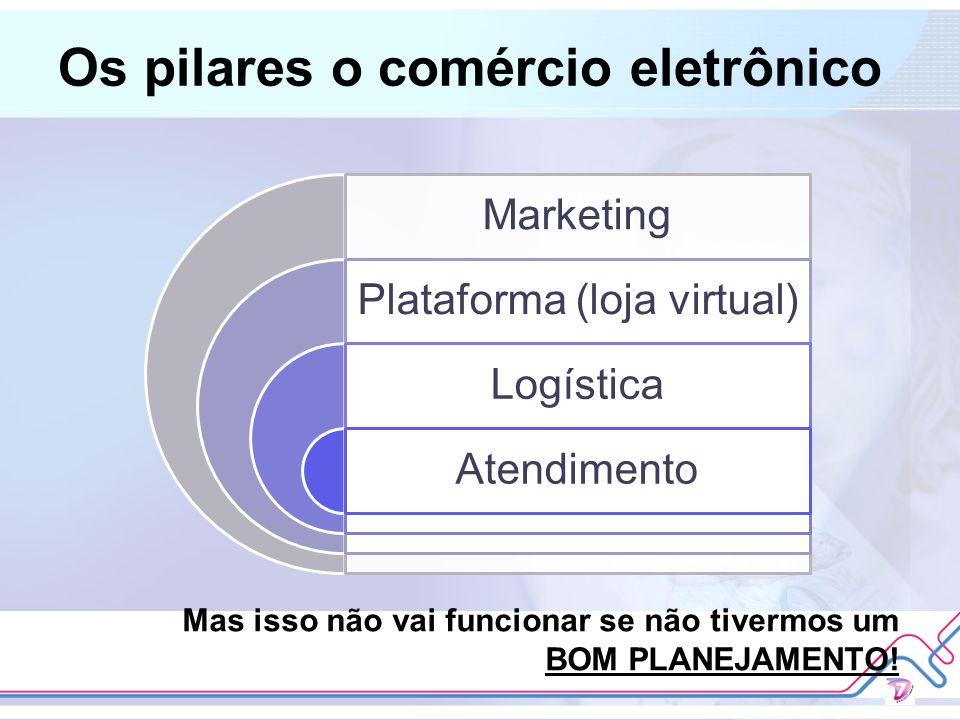 Plataforma (loja virtual)