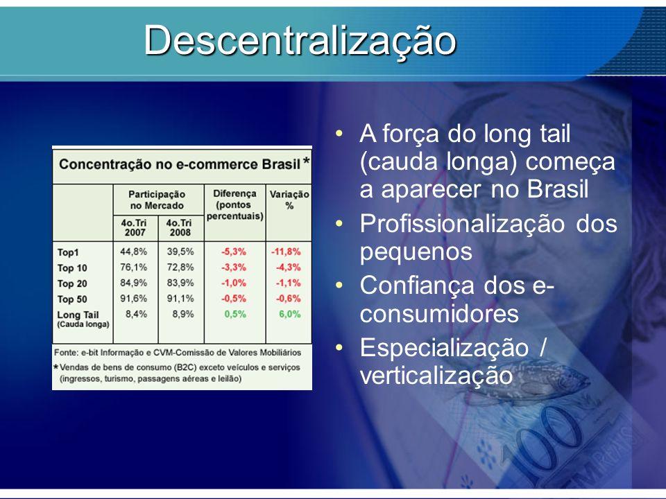 Descentralização A força do long tail (cauda longa) começa a aparecer no Brasil. Profissionalização dos pequenos.