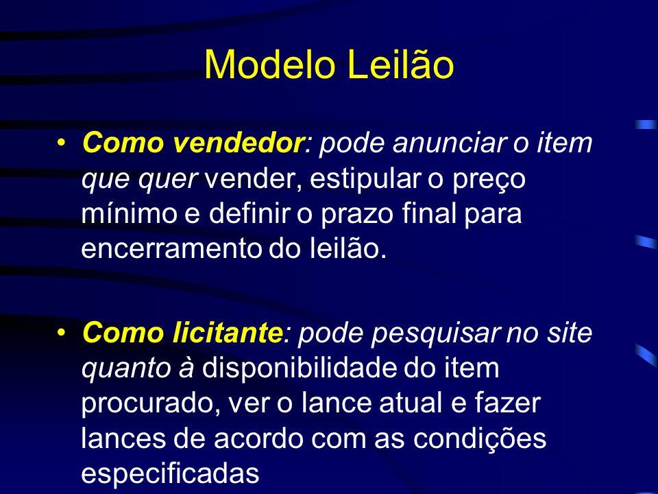 Modelo LeilãoComo vendedor: pode anunciar o item que quer vender, estipular o preço mínimo e definir o prazo final para encerramento do leilão.