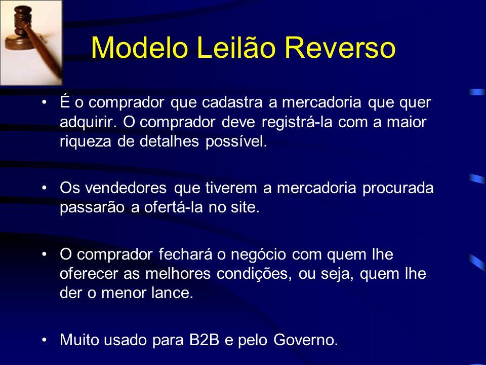 Modelo Leilão Reverso