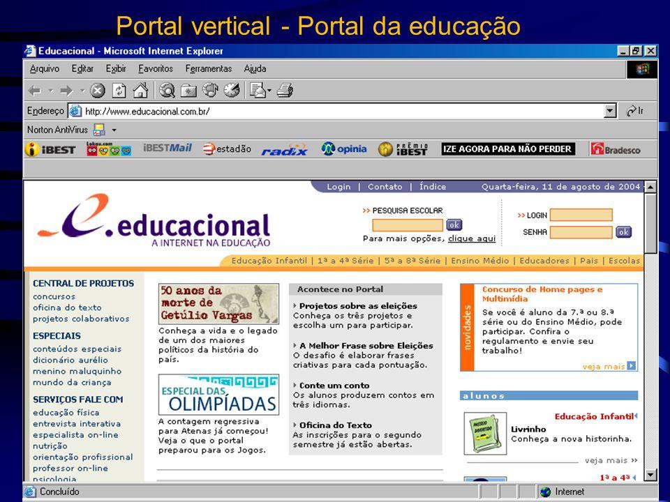Portal vertical - Portal da educação