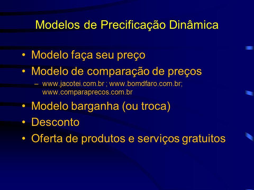 Modelos de Precificação Dinâmica
