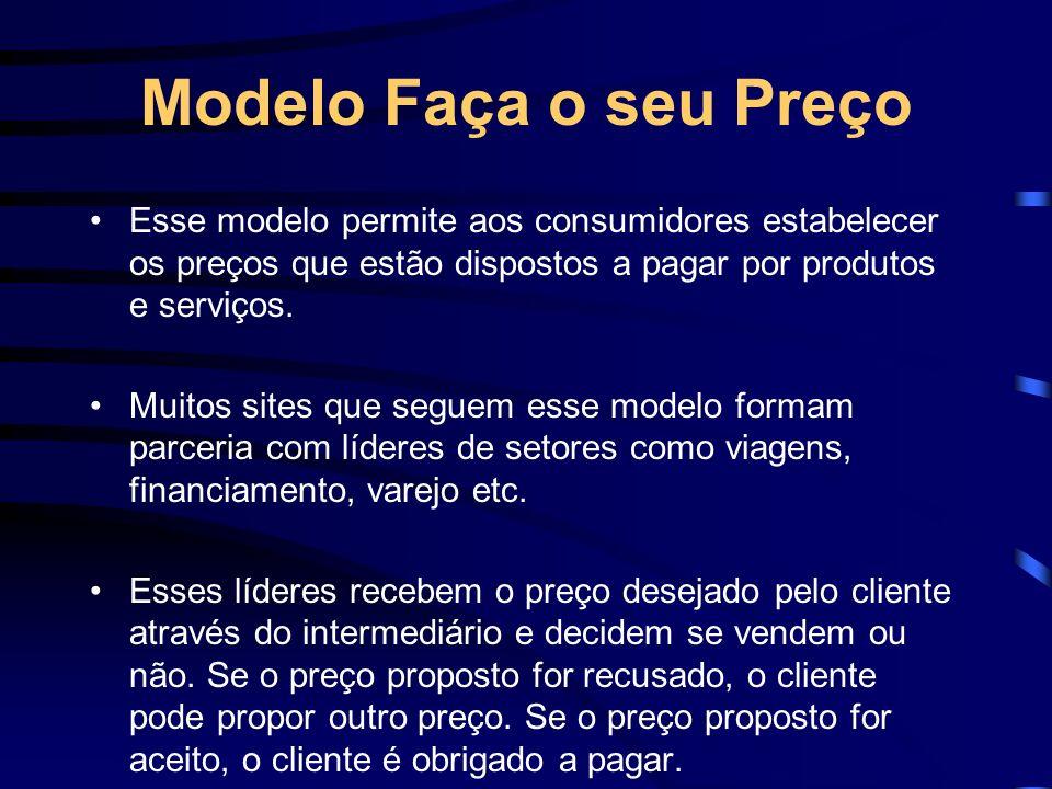 Modelo Faça o seu PreçoEsse modelo permite aos consumidores estabelecer os preços que estão dispostos a pagar por produtos e serviços.