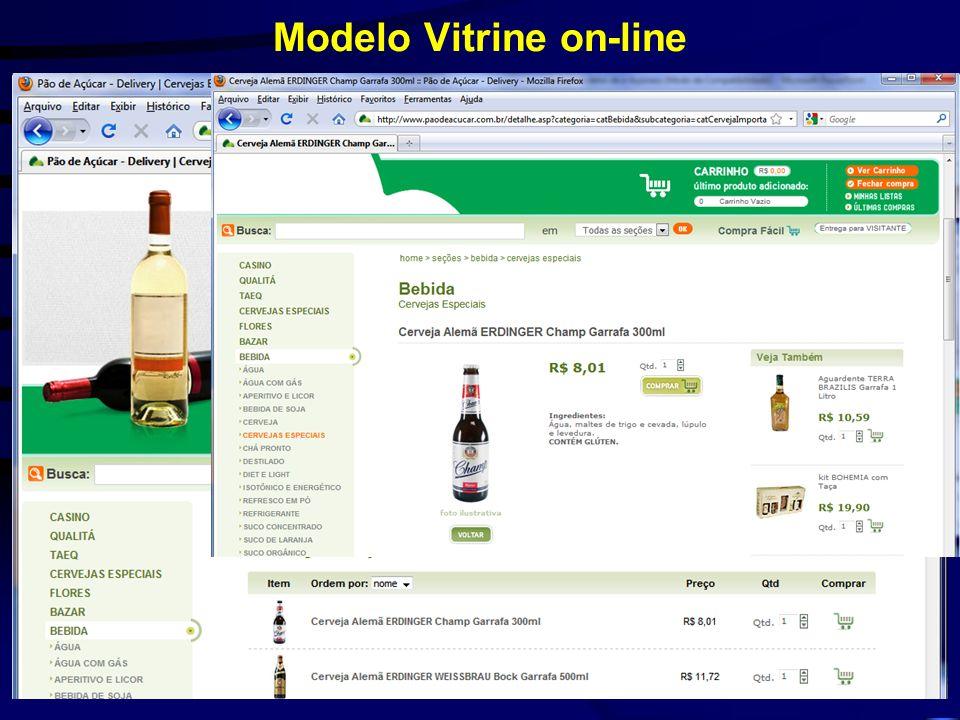 Modelo Vitrine on-line