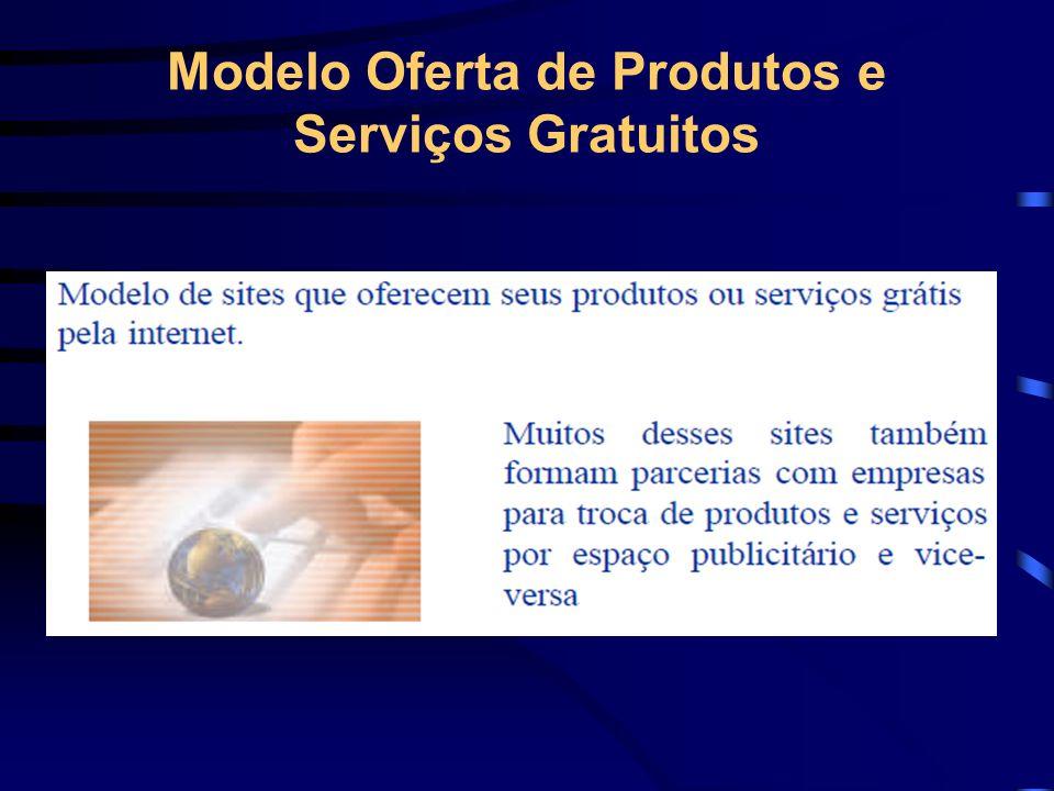 Modelo Oferta de Produtos e Serviços Gratuitos