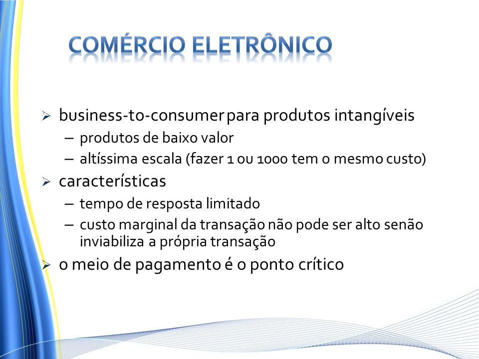 Comércio Eletrônico business-to-consumer para produtos intangíveis