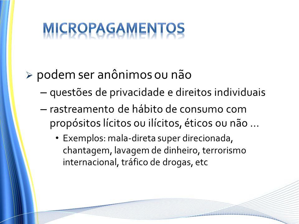 Micropagamentos podem ser anônimos ou não