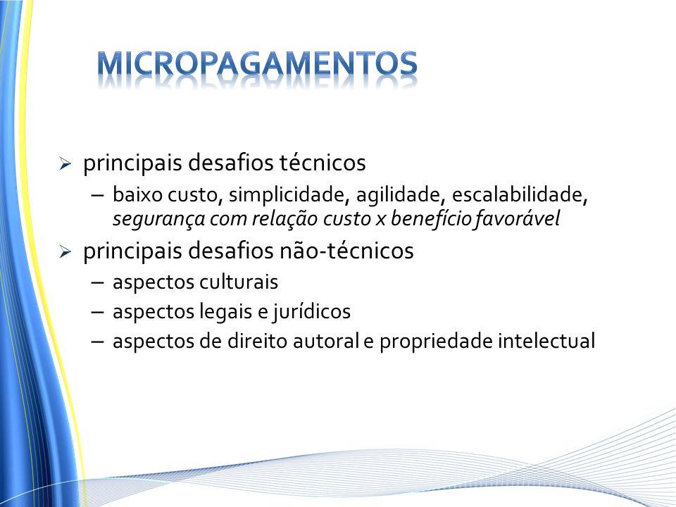 Micropagamentos principais desafios técnicos