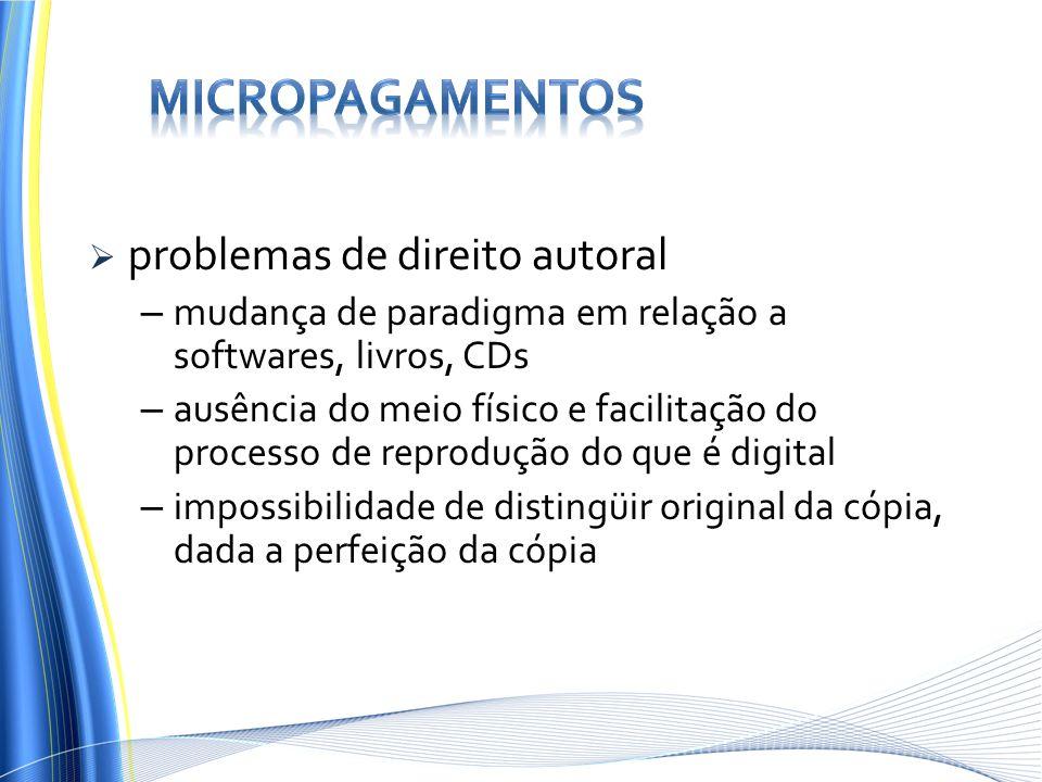 Micropagamentos problemas de direito autoral