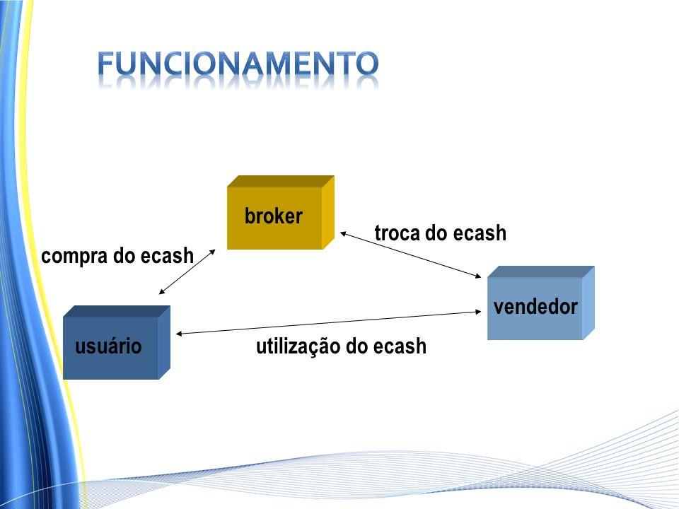 Funcionamento broker troca do ecash compra do ecash vendedor usuário