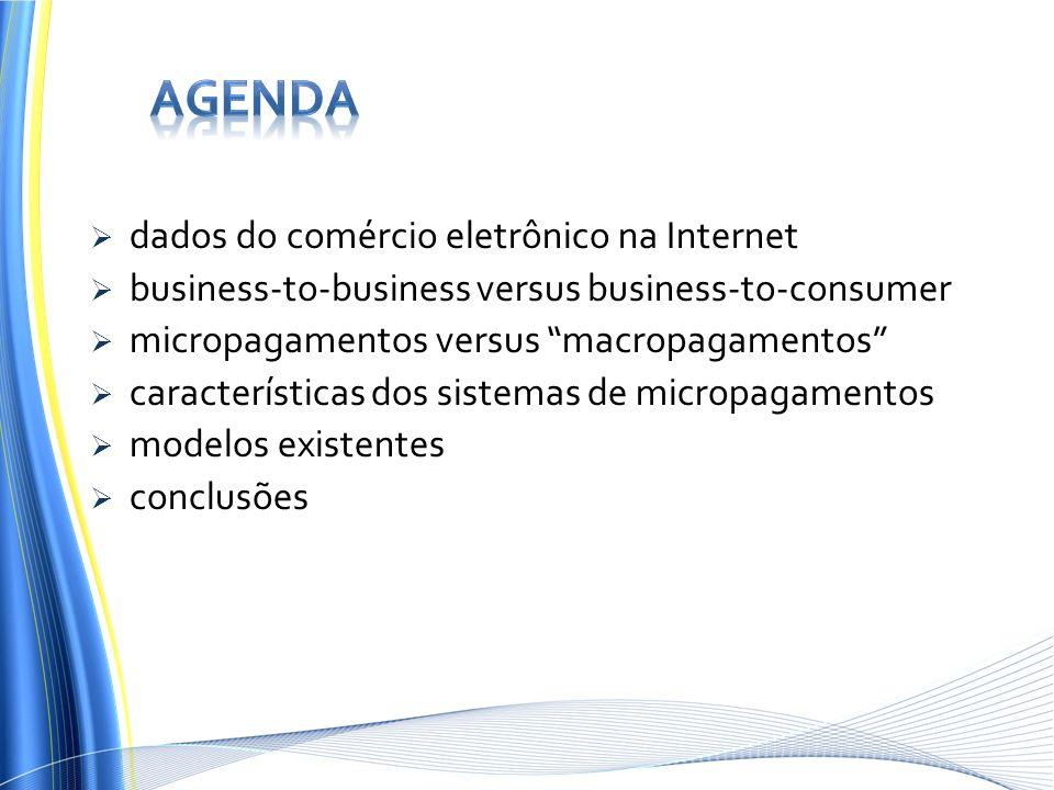 Agenda dados do comércio eletrônico na Internet