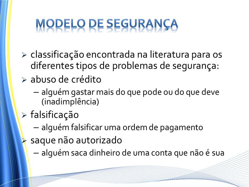 Modelo de Segurança classificação encontrada na literatura para os diferentes tipos de problemas de segurança: