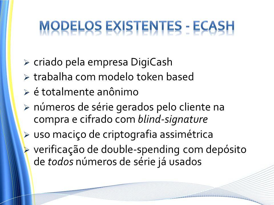 Modelos Existentes - Ecash