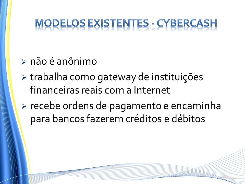 Modelos Existentes - CyberCash