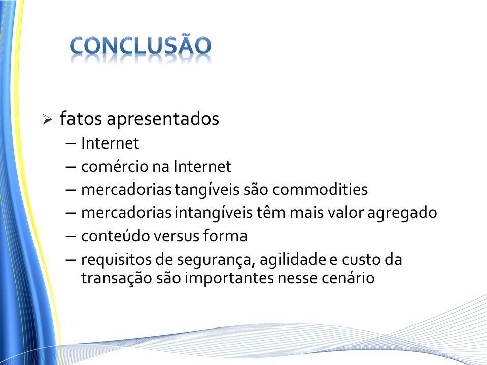 Conclusão fatos apresentados Internet comércio na Internet