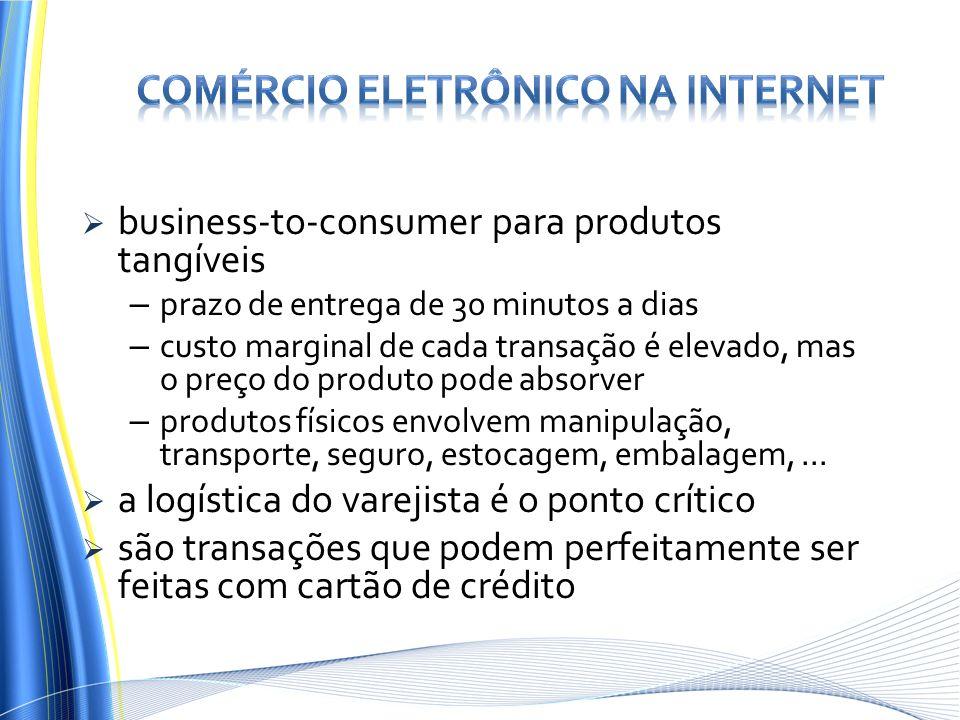 Comércio Eletrônico na Internet