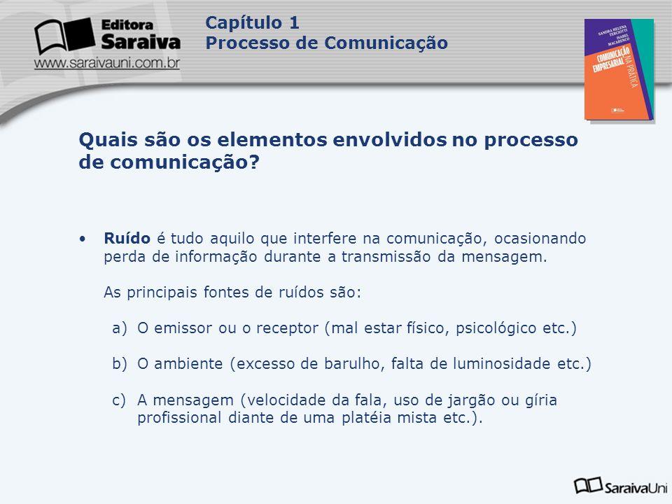 Quais são os elementos envolvidos no processo de comunicação