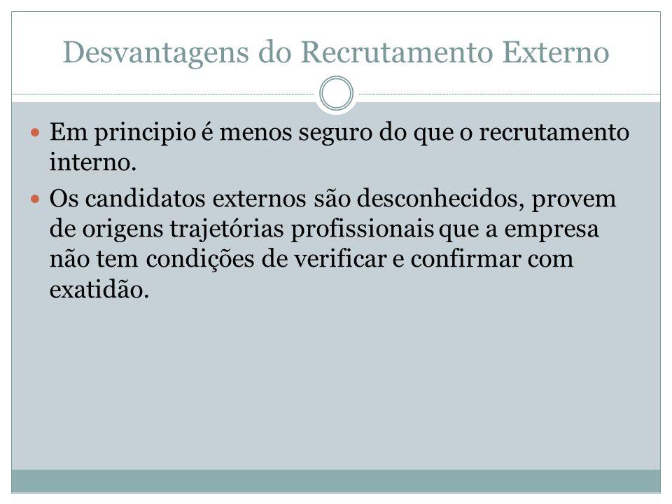 Desvantagens do Recrutamento Externo