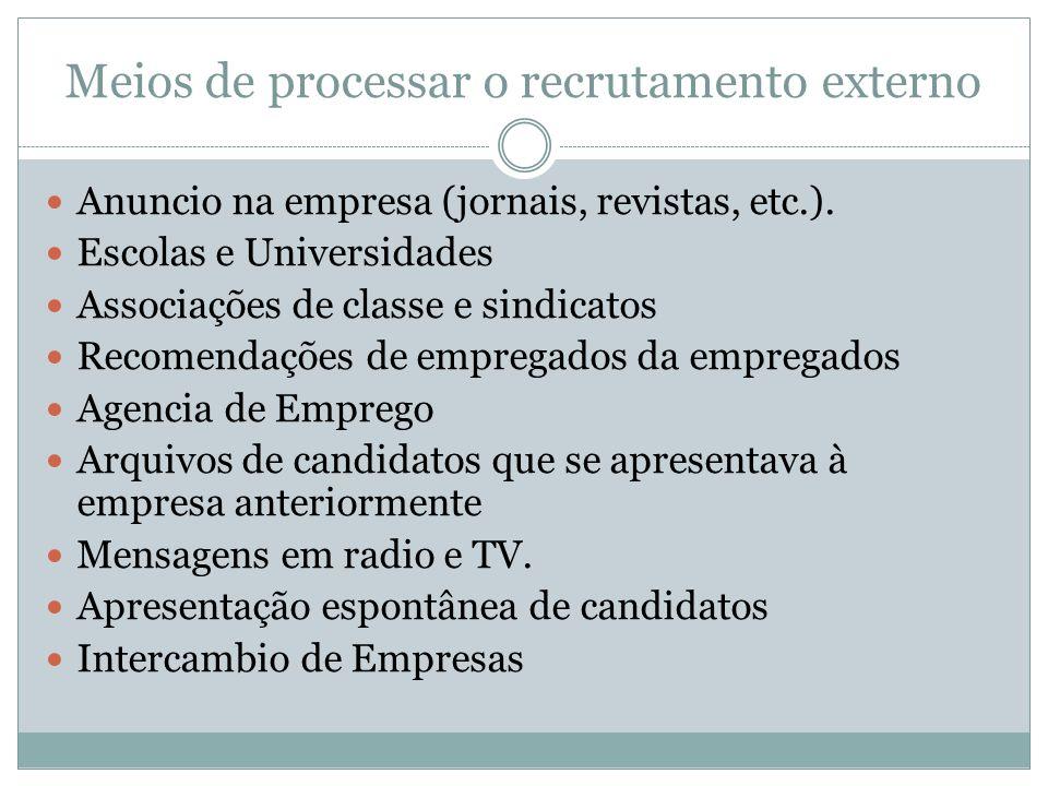 Meios de processar o recrutamento externo