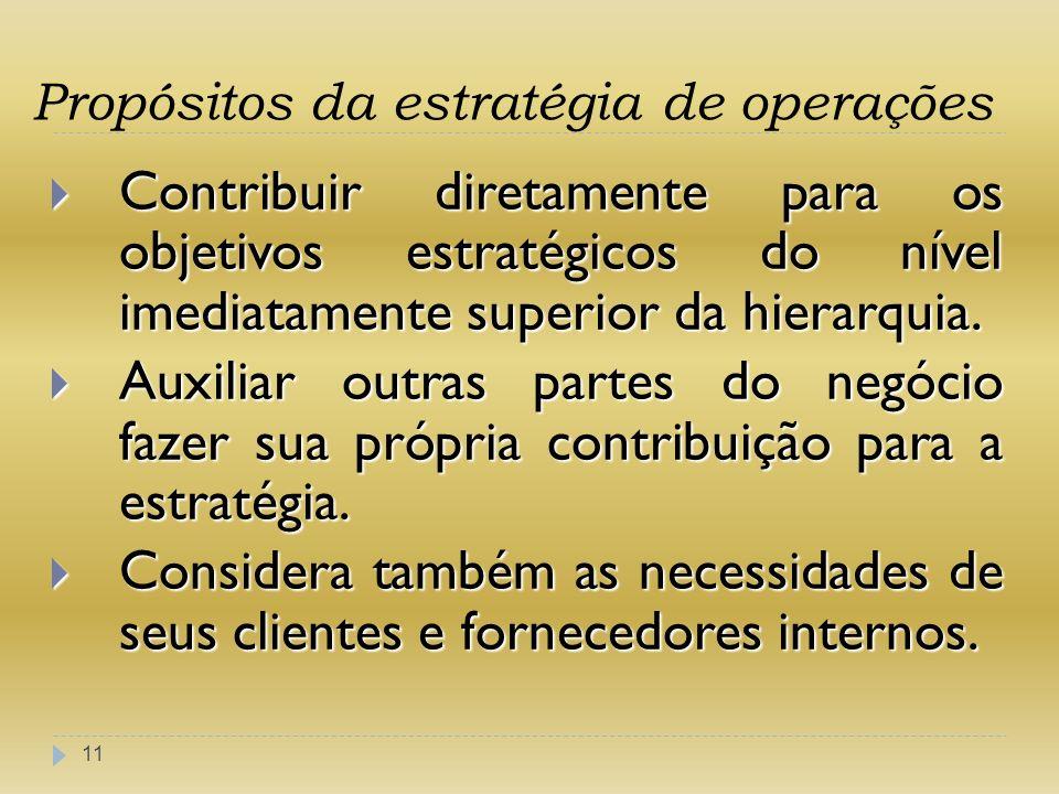 Propósitos da estratégia de operações