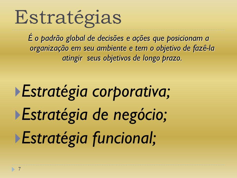 Estratégias Estratégia corporativa; Estratégia de negócio;