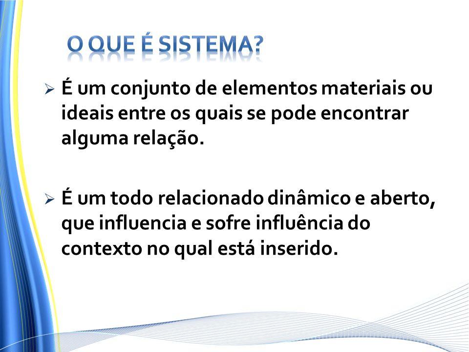 O que é Sistema É um conjunto de elementos materiais ou ideais entre os quais se pode encontrar alguma relação.
