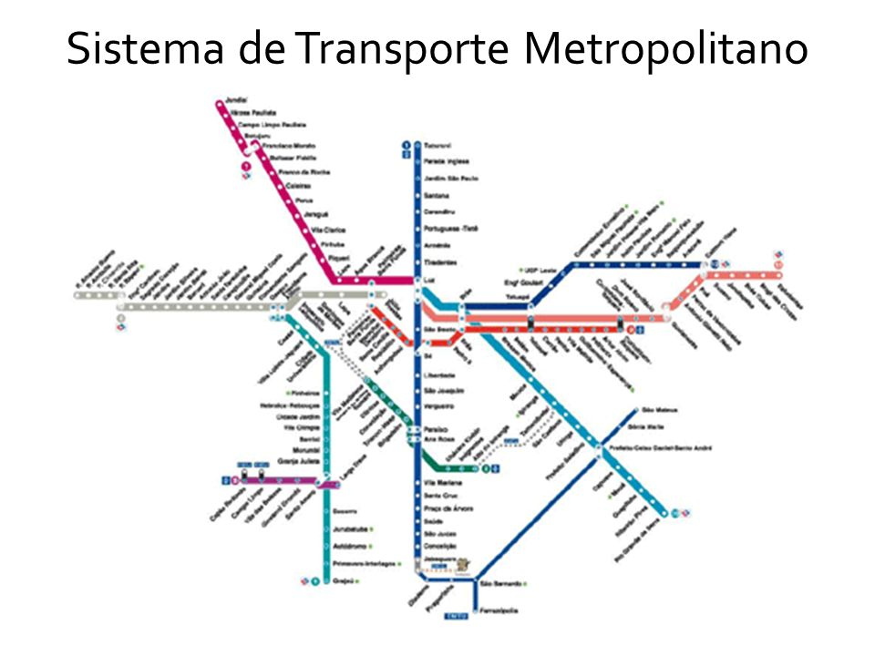 Sistema de Transporte Metropolitano