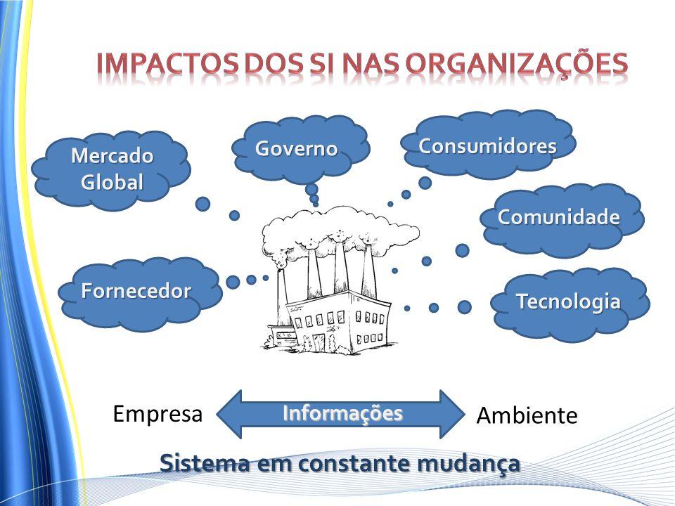 Impactos dos SI nas organizações