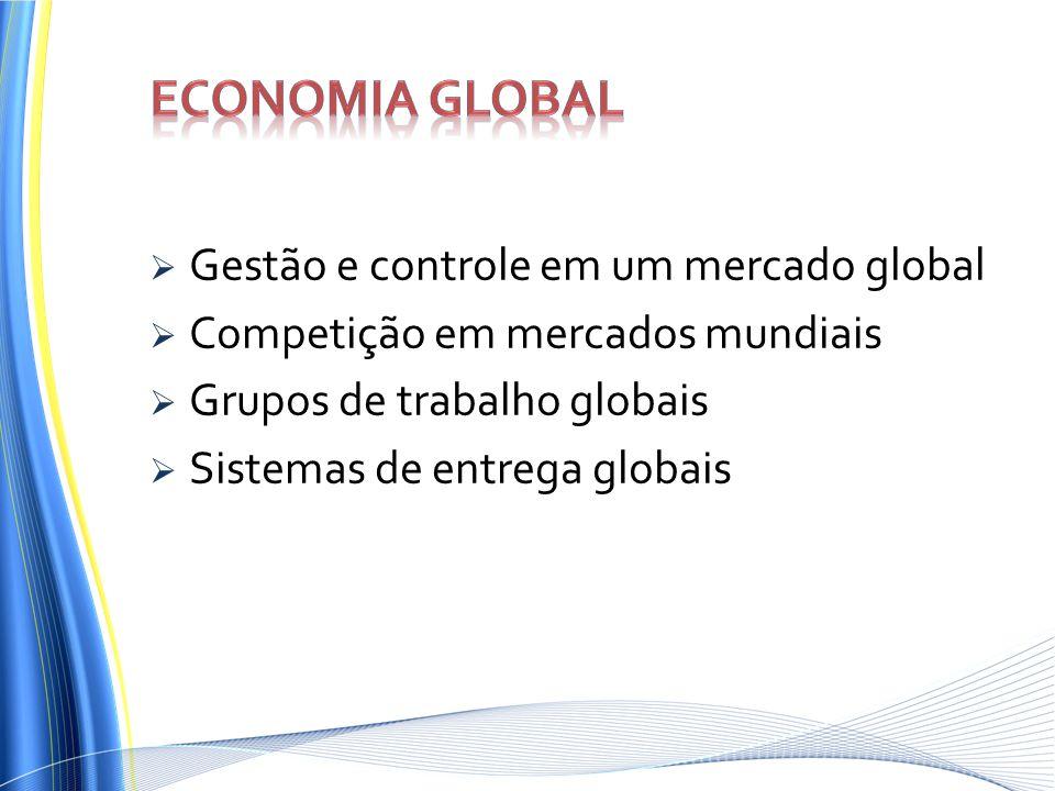 Economia Global Gestão e controle em um mercado global