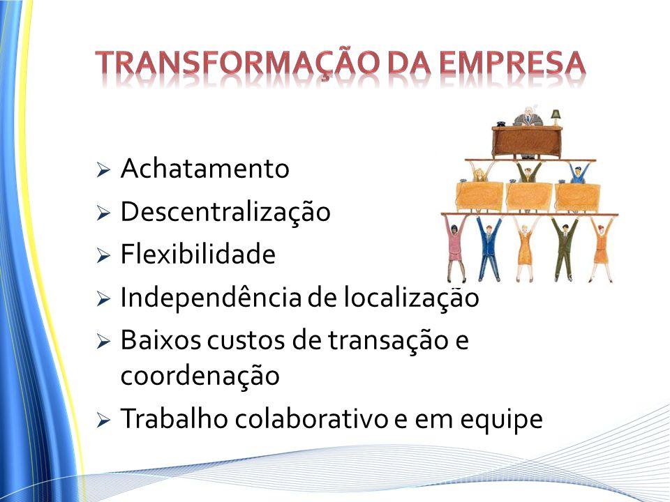 Transformação da Empresa