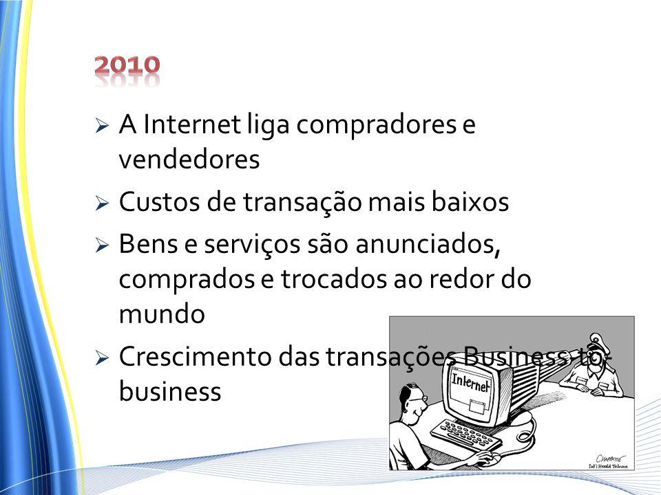 2010 A Internet liga compradores e vendedores