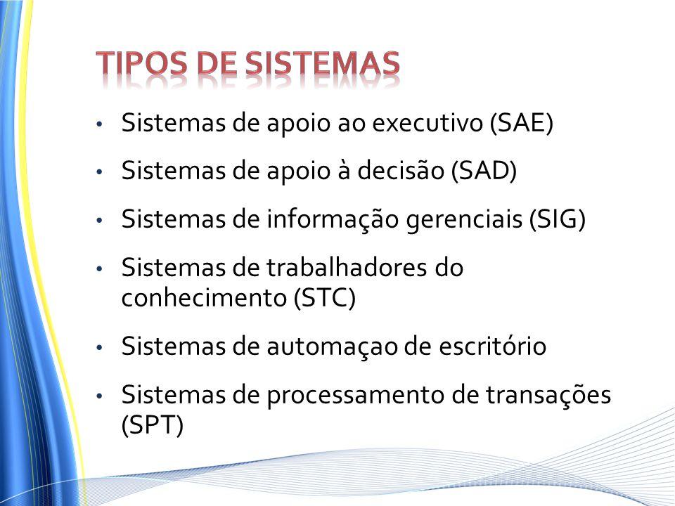 Tipos de sistemas Sistemas de apoio ao executivo (SAE)