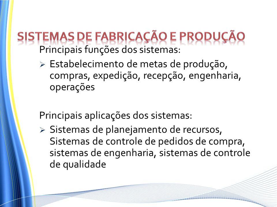 Sistemas de fabricação e produção