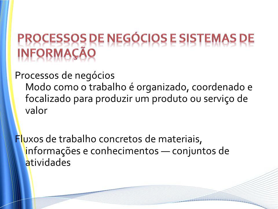 Processos de negócios e sistemas de informação