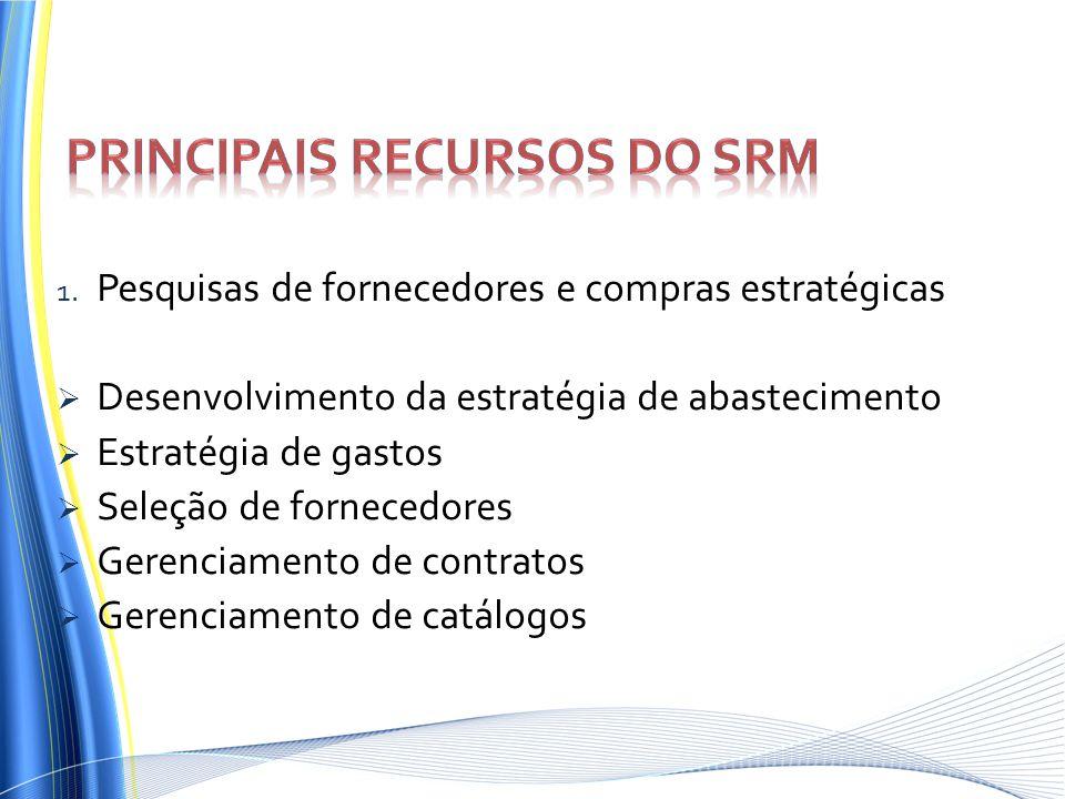 Principais recursos do SRM