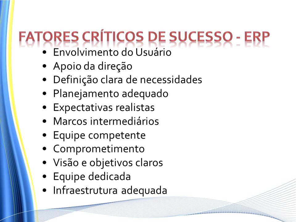 Fatores Críticos de sucesso - ERP